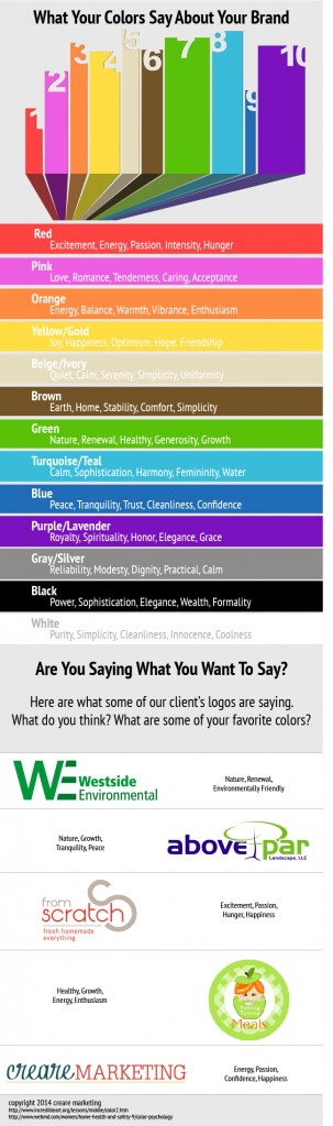 Branding Colors - What they Mean.